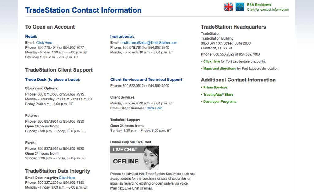 tradestation-übersicht-kontaktdaten