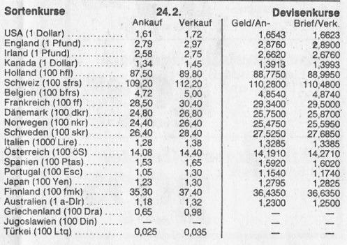 Ein Großteil der Währungen auf diesem Kurszettel aus dem Jahr 1992 ist mittlerweile verschwunden. Auch hier sieht man den Unterschied zwischen Sorten und Devisen. Weil Sorten ausländische Münzen und Scheine sind ist der Spread, also der Unterschied zwischen Kauf- und Verkaufskurs, hier viel höher als bei Devisen, denn Lagerung und Transport kosten die Bank Geld.