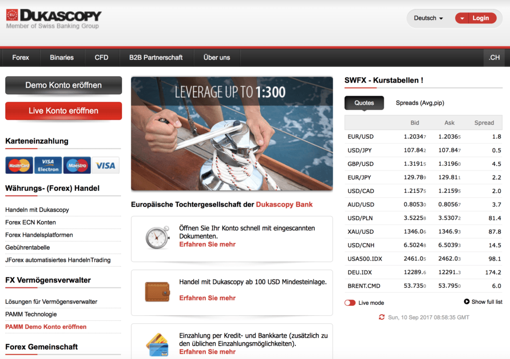 Die Website des lettischen Brokers Dukascopy