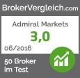 Admiral Markets im Test