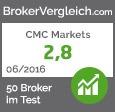 CMC Markets im Test