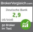 Deutsche Bank im Test
