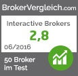 Interactive Brokers im Test