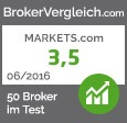 MARKETS.com im Test