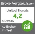 United Signals im Test