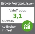 ValuTrades im Test