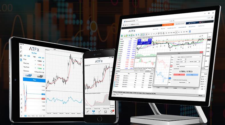 ATFX Handelsplattform Erfahrung